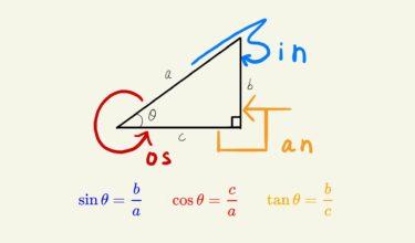 三角比sin cos tanの覚え方 (筆記体不要)