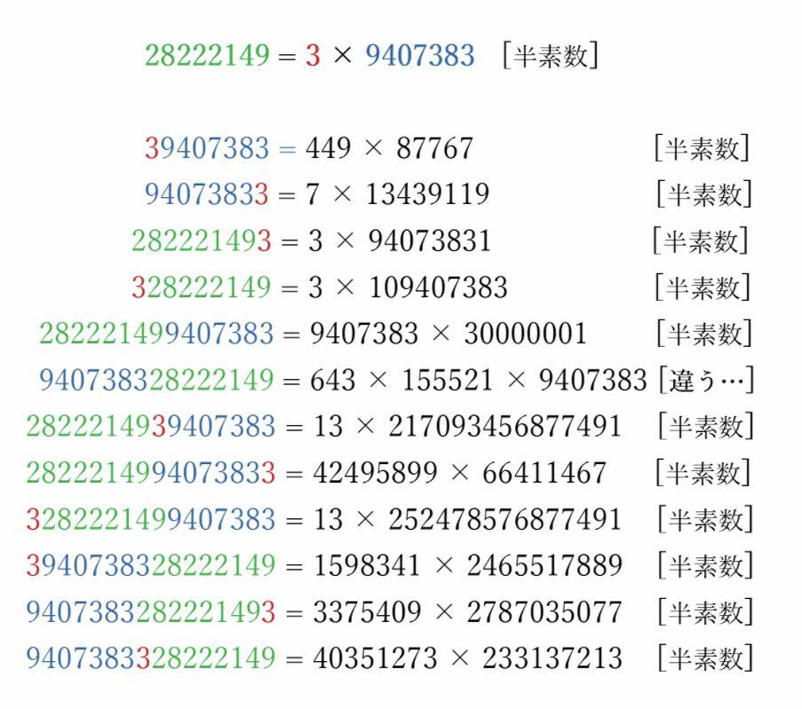 (10進)半素数生成半素数 28222149 の半素数生成結果