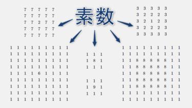 【見て驚く素数集】正方形に並べて対称になる綺麗な素数編